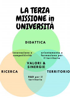 terza-missione-uda, uda sostenibile